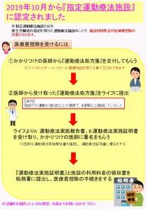 医療費控除【説明用】